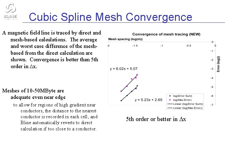 Cubic Spline Mesh Convergence A magnetic field line is traced by direct and mesh-based