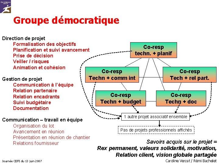 Groupe démocratique Direction de projet Formalisation des objectifs Planification et suivi avancement Prise de