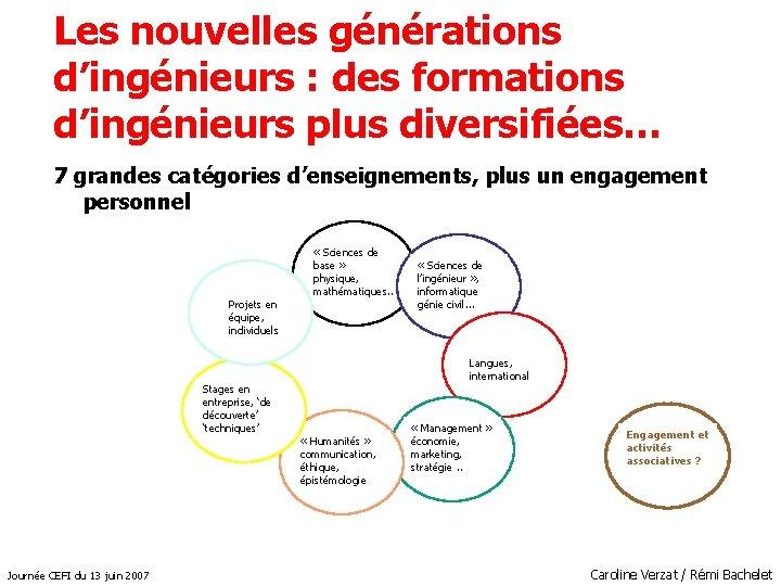 Les nouvelles générations d'ingénieurs : des formations d'ingénieurs plus diversifiées… 7 grandes catégories d'enseignements,