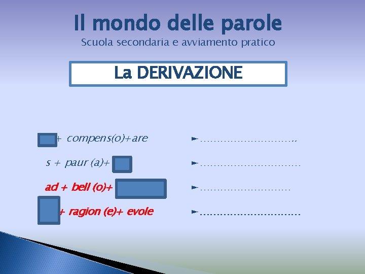 Il mondo delle parole Scuola secondaria e avviamento pratico La DERIVAZIONE ri + compens(o)+are