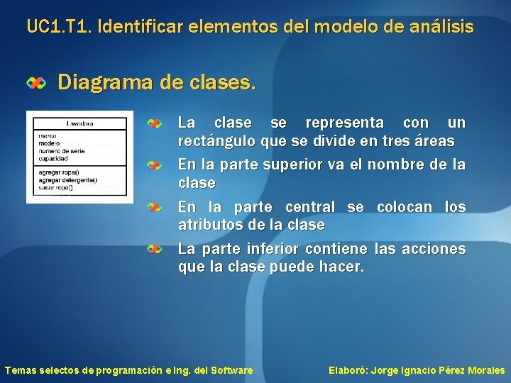 UC 1. T 1. Identificar elementos del modelo de análisis Diagrama de clases. La