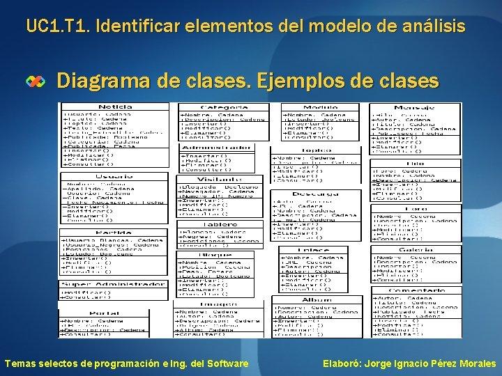 UC 1. T 1. Identificar elementos del modelo de análisis Diagrama de clases. Ejemplos