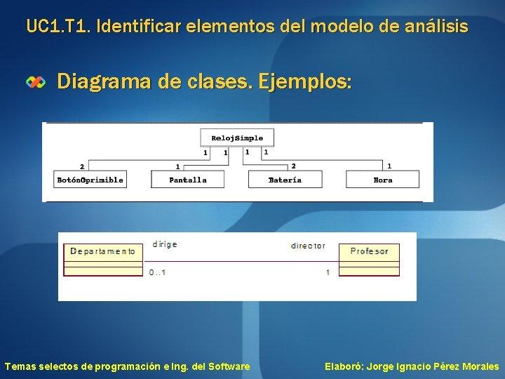 UC 1. T 1. Identificar elementos del modelo de análisis Diagrama de clases. Ejemplos: