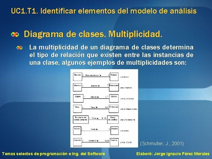 UC 1. T 1. Identificar elementos del modelo de análisis Diagrama de clases. Multiplicidad.