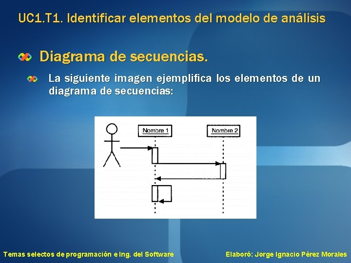 UC 1. T 1. Identificar elementos del modelo de análisis Diagrama de secuencias. La