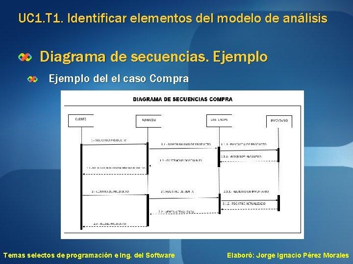 UC 1. T 1. Identificar elementos del modelo de análisis Diagrama de secuencias. Ejemplo