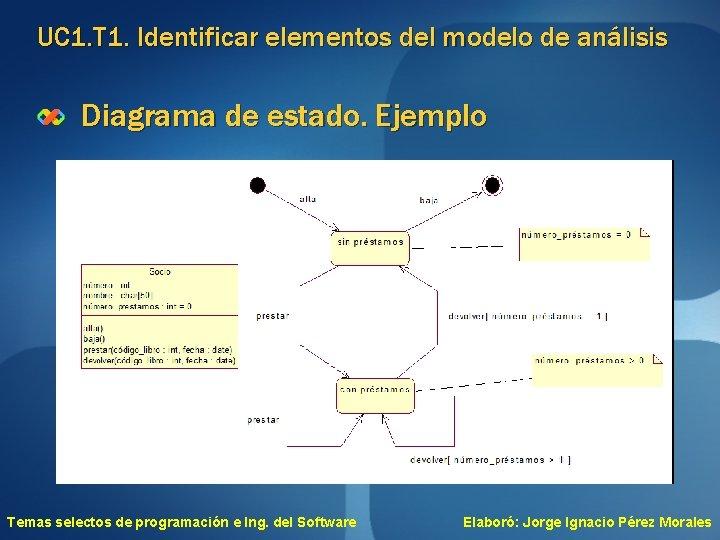 UC 1. T 1. Identificar elementos del modelo de análisis Diagrama de estado. Ejemplo