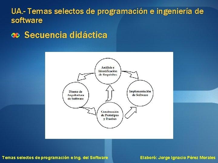 UA. - Temas selectos de programación e ingeniería de software Secuencia didáctica Temas selectos