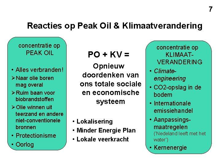 7 Reacties op Peak Oil & Klimaatverandering concentratie op PEAK OIL • Alles verbranden!