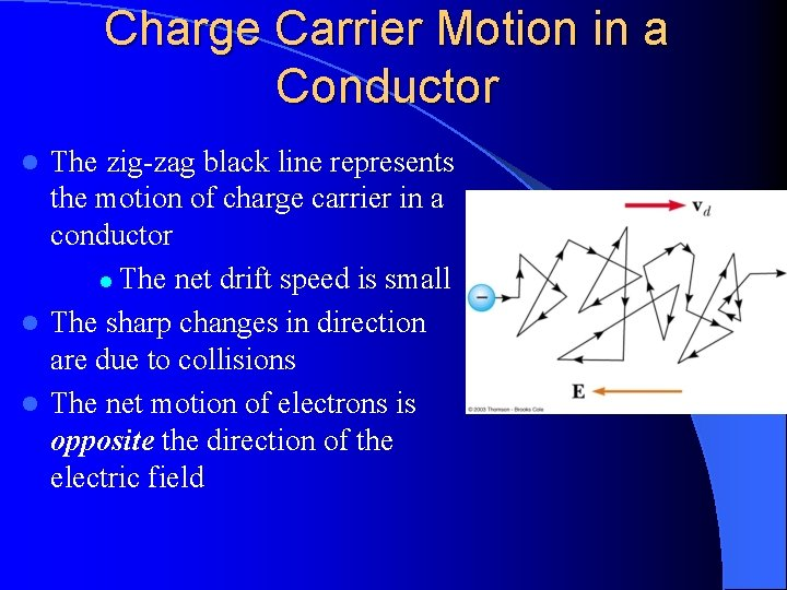 Charge Carrier Motion in a Conductor The zig-zag black line represents the motion of