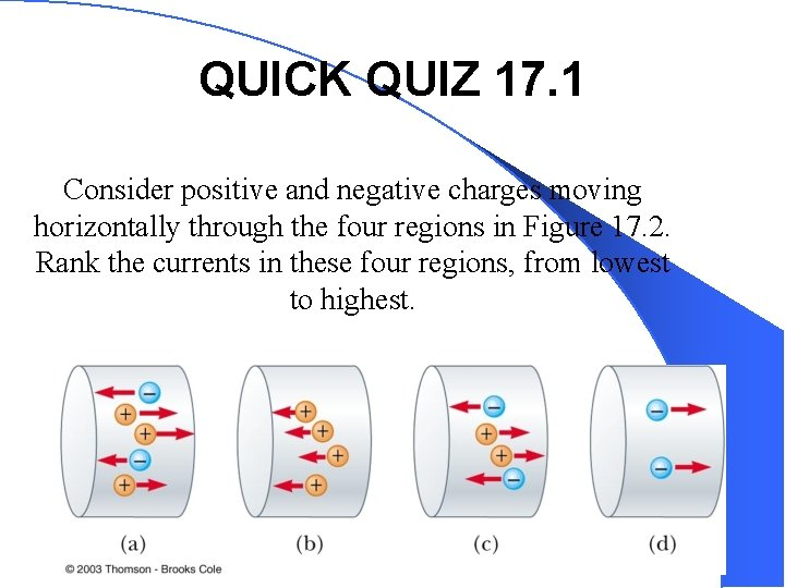 QUICK QUIZ 17. 1 Consider positive and negative charges moving horizontally through the four
