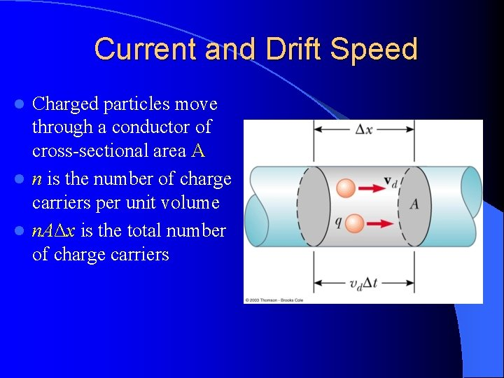 Current and Drift Speed Charged particles move through a conductor of cross-sectional area A