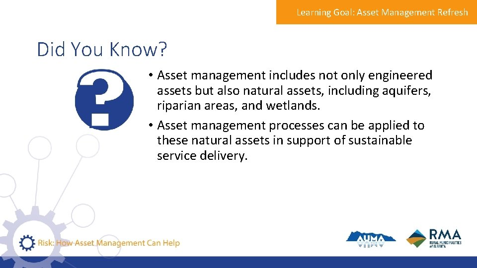 Learning Goal: Asset Management Refresh Did You Know? • Asset management includes not only