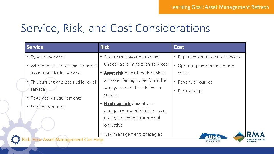 Learning Goal: Asset Management Refresh Service, Risk, and Cost Considerations Service Risk • Types