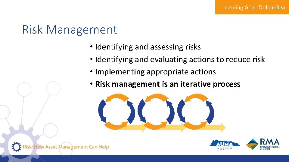 Learning Goal: Define Risk Management • Identifying and assessing risks • Identifying and evaluating