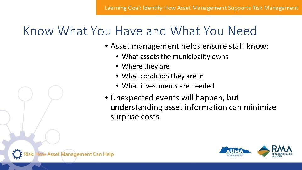 Learning Goal: Identify How Asset Management Supports Risk Management Know What You Have and