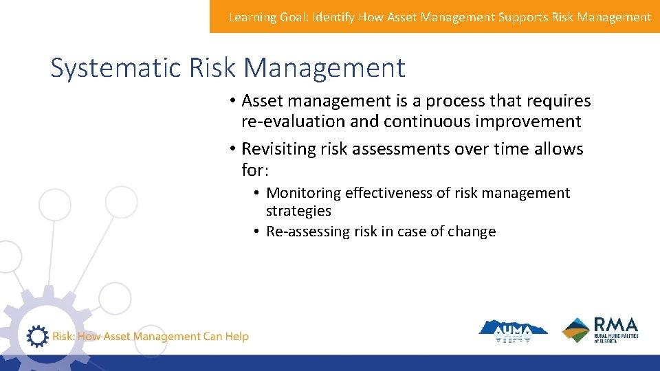 Learning Goal: Identify How Asset Management Supports Risk Management Systematic Risk Management • Asset