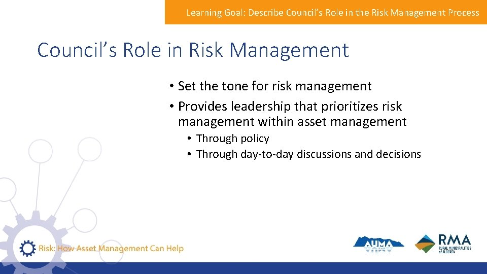 Learning Goal: Describe Council's Role in the Risk Management Process Council's Role in Risk