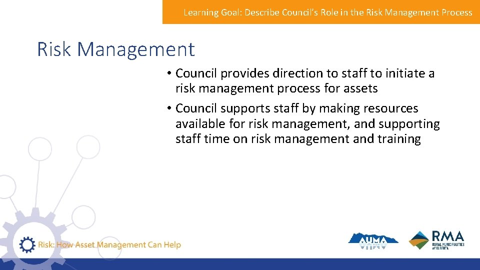 Learning Goal: Describe Council's Role in the Risk Management Process Risk Management • Council