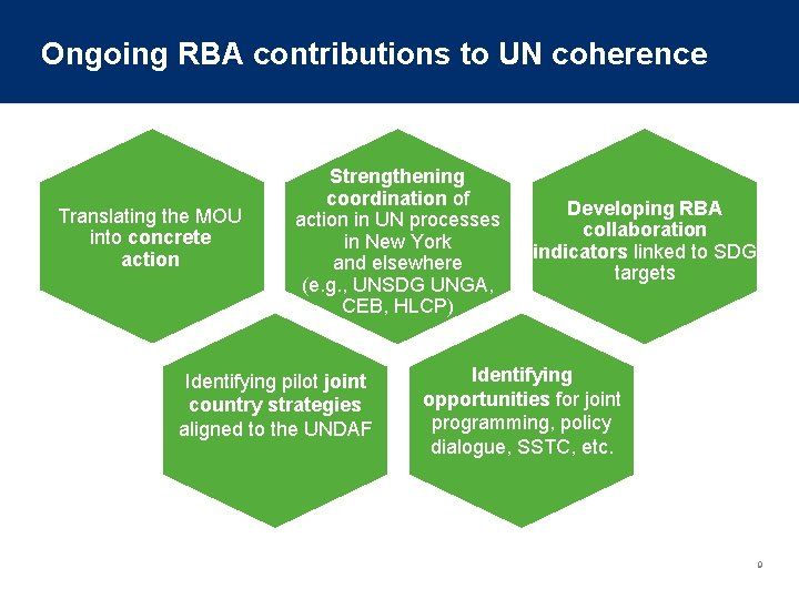 Ongoing RBA contributions to UN coherence Translating the MOU into concrete action Strengthening coordination