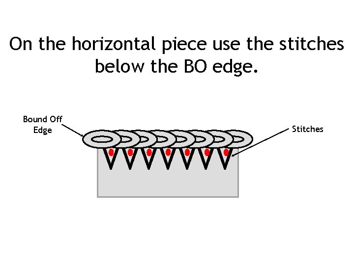 On the horizontal piece use the stitches below the BO edge. Bound Off Edge