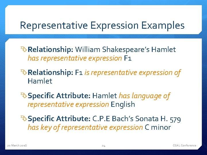 Representative Expression Examples Relationship: William Shakespeare's Hamlet has representative expression F 1 Relationship: F