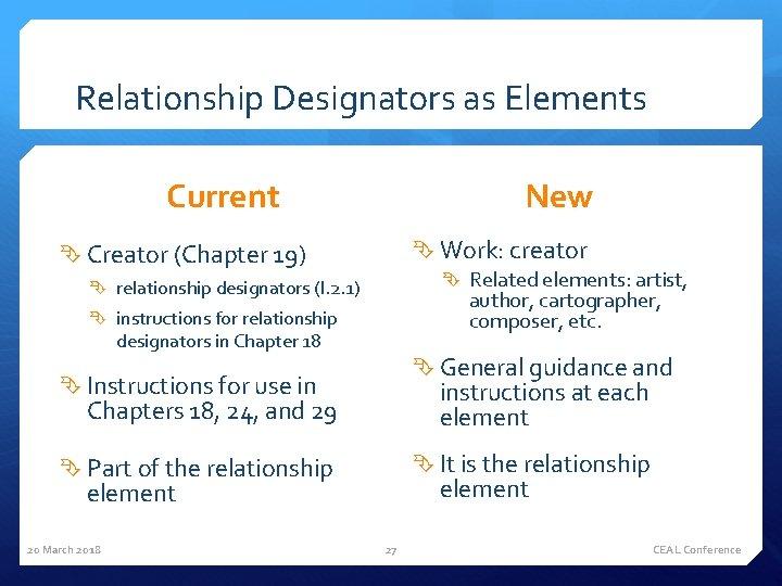 Relationship Designators as Elements Current New Work: creator Creator (Chapter 19) Related elements: artist,