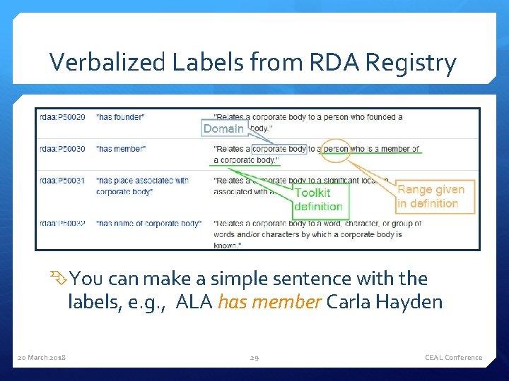 Verbalized Labels from RDA Registry In RDA Registry, all elements have verbalized labels that
