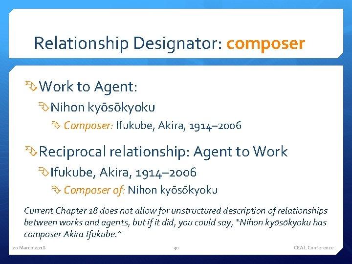 Relationship Designator: composer Work to Agent: Nihon kyo so kyoku Composer: Ifukube, Akira, 1914–
