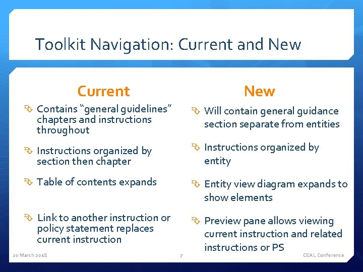 """Toolkit Navigation: Current and New Current New Contains """"general guidelines"""" Will contain general guidance"""