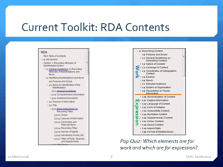 Current Toolkit: RDA Contents Work Expression Pop Quiz: Which elements are for work and