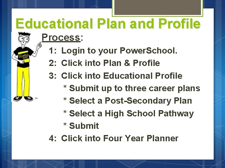 Educational Plan and Profile Process: 1: Login to your Power. School. 2: Click into