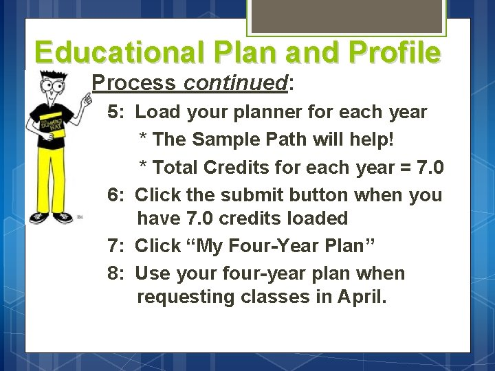 Educational Plan and Profile Process continued: 5: Load your planner for each year *