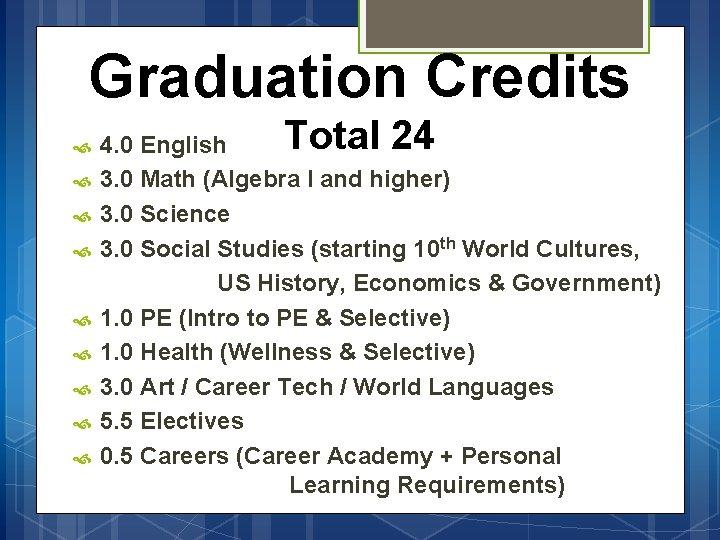 Graduation Credits Total 24 4. 0 English 3. 0 Math (Algebra I and higher)