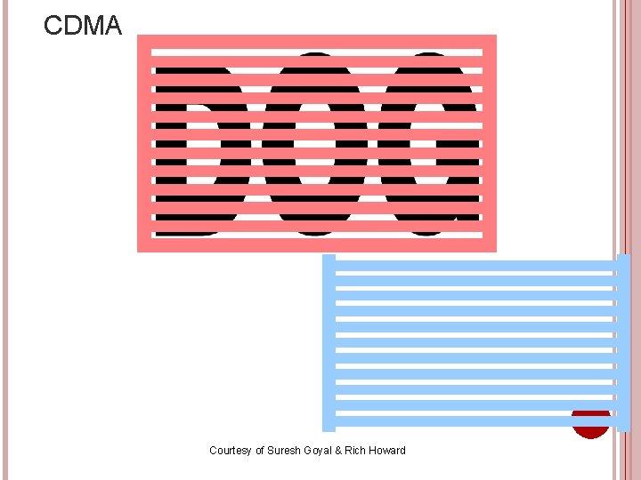 CDMA Courtesy of Suresh Goyal & Rich Howard