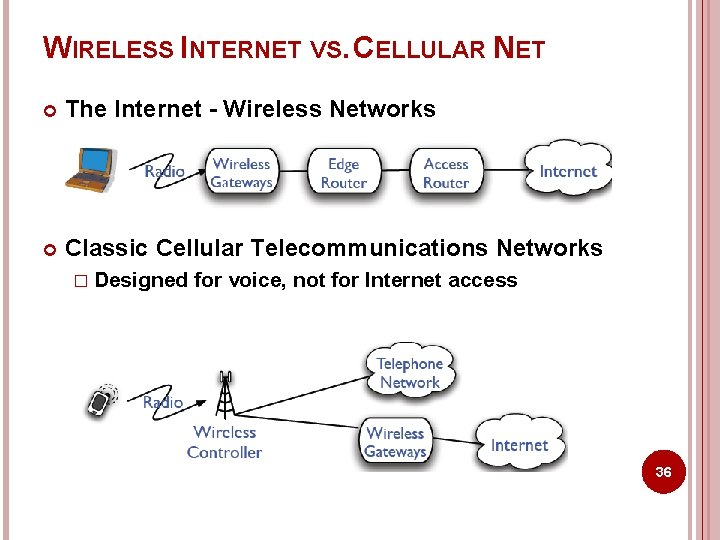 WIRELESS INTERNET VS. CELLULAR NET The Internet - Wireless Networks Classic Cellular Telecommunications Networks