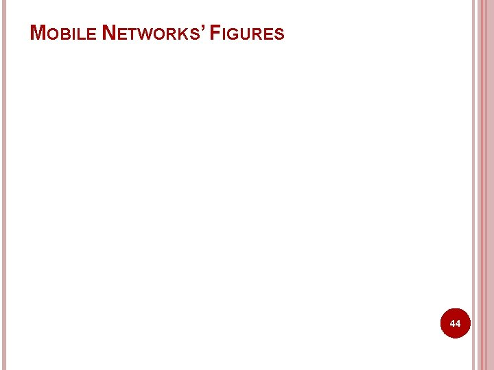 MOBILE NETWORKS' FIGURES Compound Annual Growth Rate 44