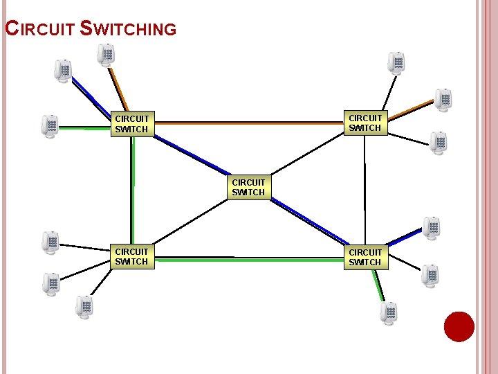 CIRCUIT SWITCHING CIRCUIT SWITCH CIRCUIT SWITCH