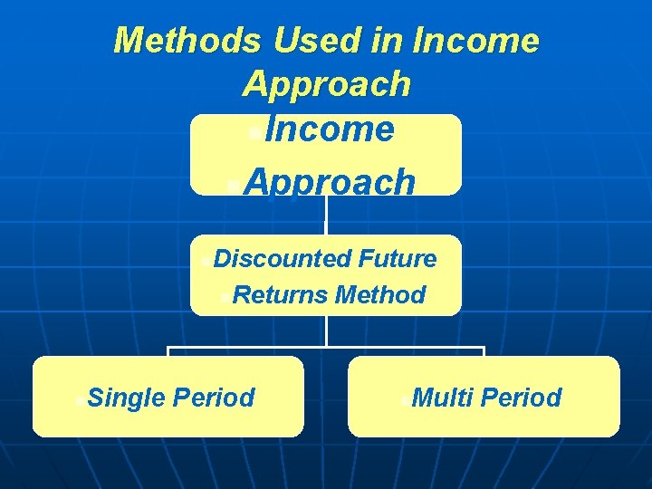 Methods Used in Income Approach n. Income n. Approach n n Discounted Future n.