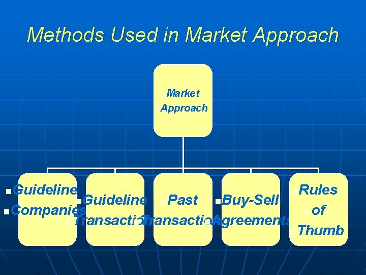 Methods Used in Market Approach Market n. Approach n n. Rules Guideline n. Past