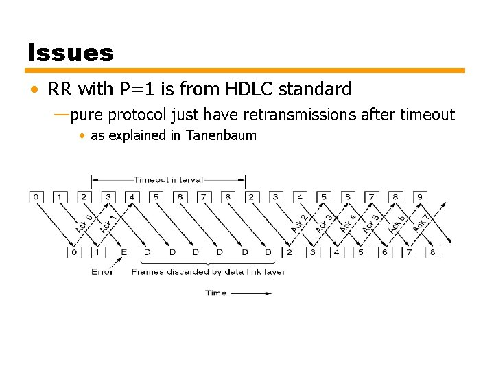 Issues • RR with P=1 is from HDLC standard —pure protocol just have retransmissions