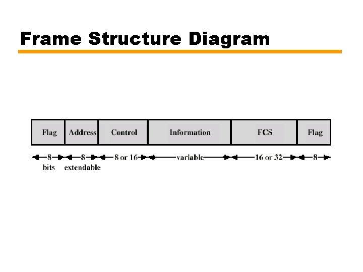 Frame Structure Diagram