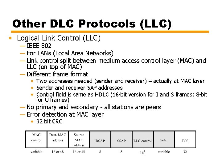 Other DLC Protocols (LLC) • Logical Link Control (LLC) — IEEE 802 — For