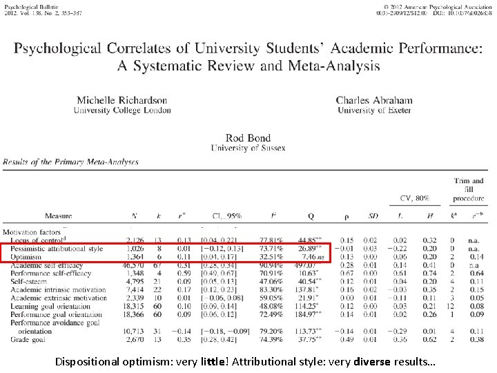 Dispositional optimism: very little! Attributional style: very diverse results…