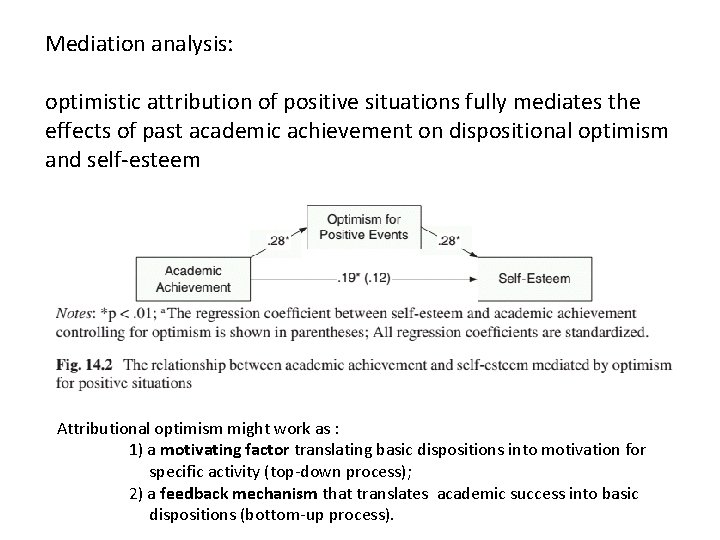 Mediation analysis: optimistic attribution of positive situations fully mediates the effects of past academic