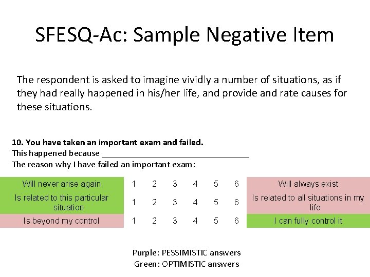 SFESQ-Ac: Sample Negative Item The respondent is asked to imagine vividly a number of