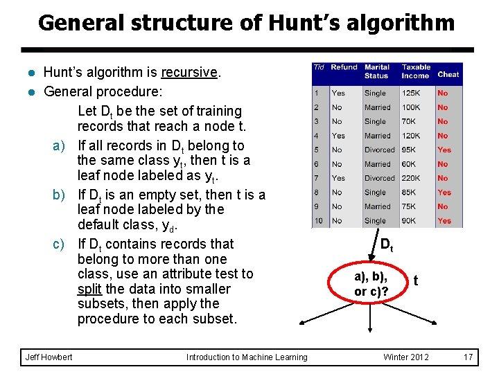 General structure of Hunt's algorithm l l Hunt's algorithm is recursive. General procedure: Let