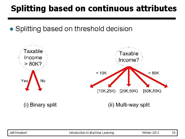 Splitting based on continuous attributes l Splitting based on threshold decision Jeff Howbert Introduction