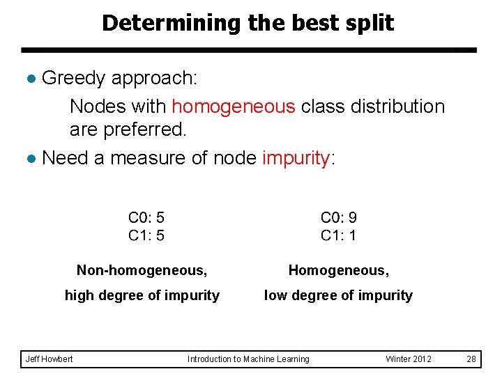 Determining the best split Greedy approach: Nodes with homogeneous class distribution are preferred. l