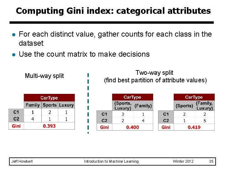 Computing Gini index: categorical attributes l l For each distinct value, gather counts for